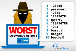worstpassword